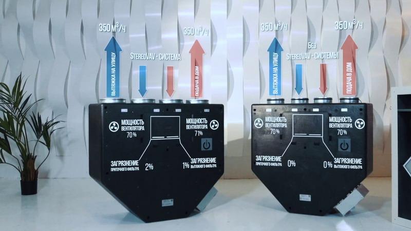 Приточно-вытяжная установка с рекуперацией тепла и влаги