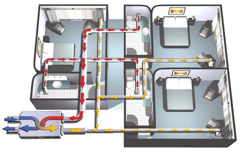 как работает приточно-вытяжная установка