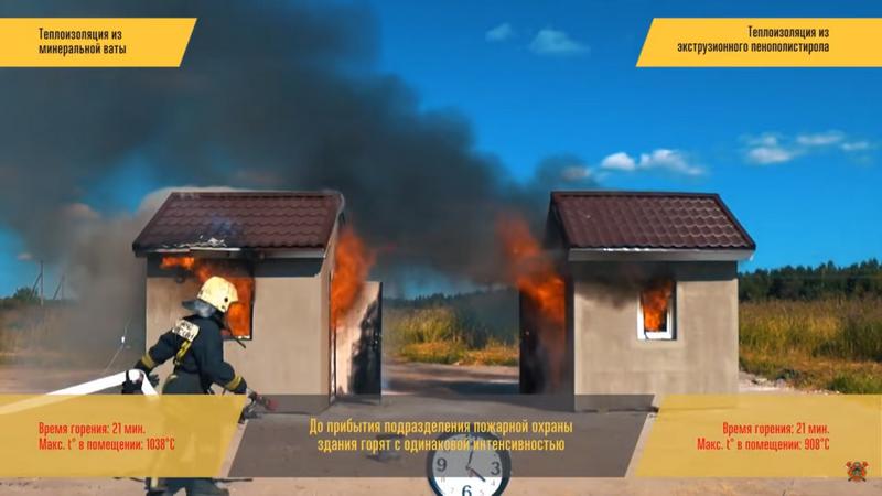 Как обезопасить частный дом. Профилактика пожара